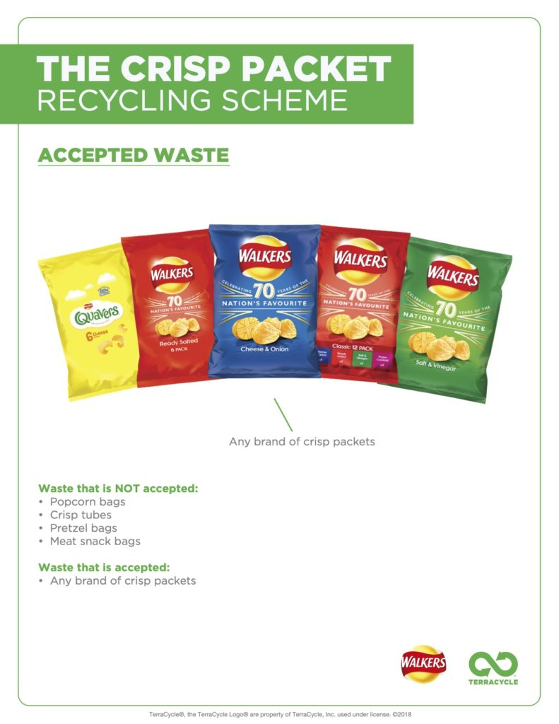 Recycling Crisp Packets
